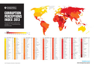 CPI2013_map-and-country-results_english_embargoed-3-Dec